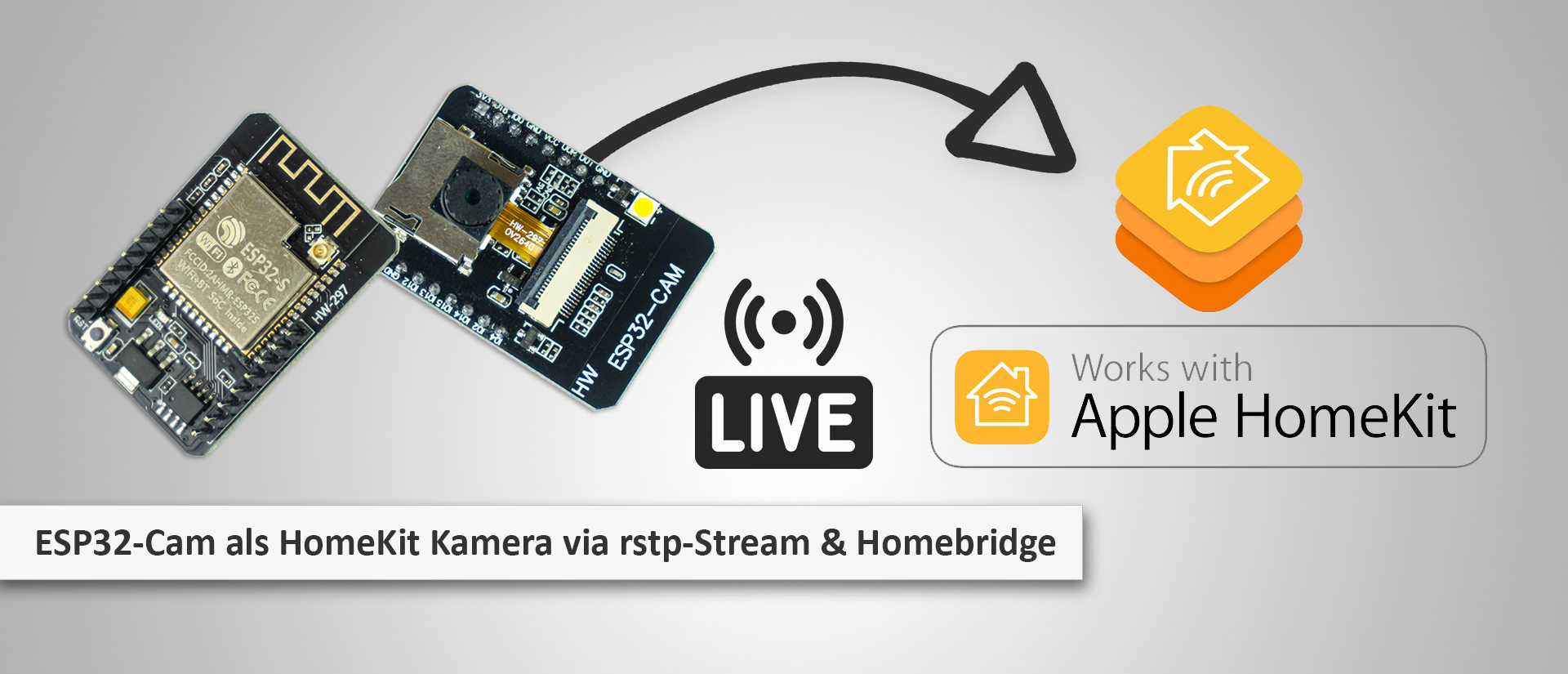 makesmart: ESP32-Cam als HomeKit Kamera via rtsp-Stream & Homebridge
